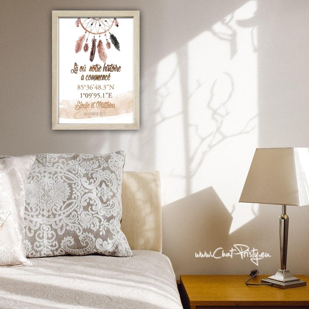 Accrochez cette belle illustration Gps dans vptre chambre en décoration originale